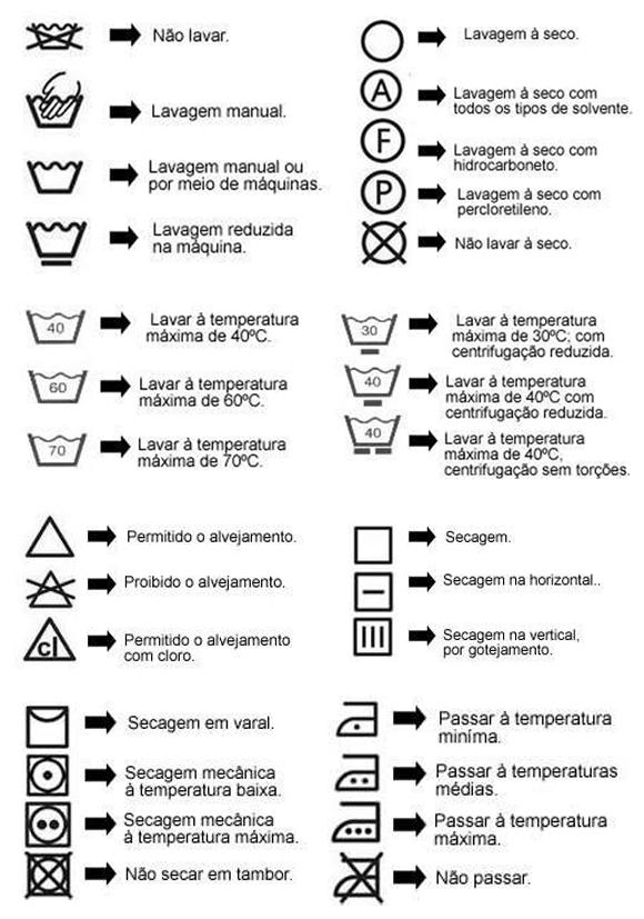 Etiquetas Roupas