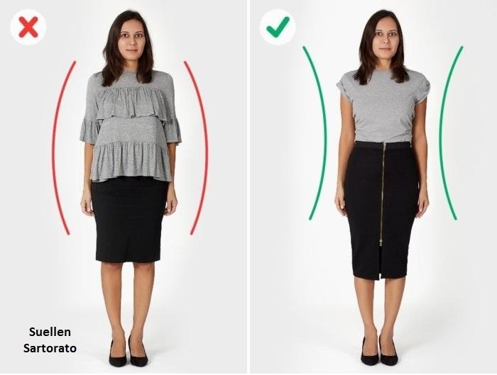 roupa ideal para o corpo