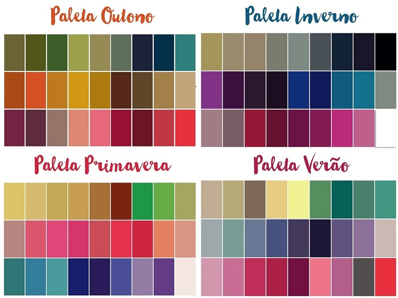 Descobrindo sua paleta de cores